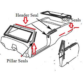 Dante's Mopar Parts - Mopar Convertible Top Header & Side Seal Kit-1963-1966 A-body